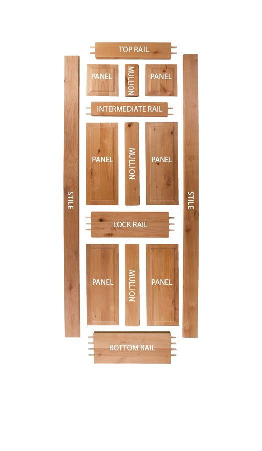 How is wood stile and rail door constructed? This is an ex&le of the pieces