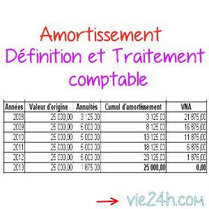 Amortissement : Définition et Traitement comptable | vie24h.com