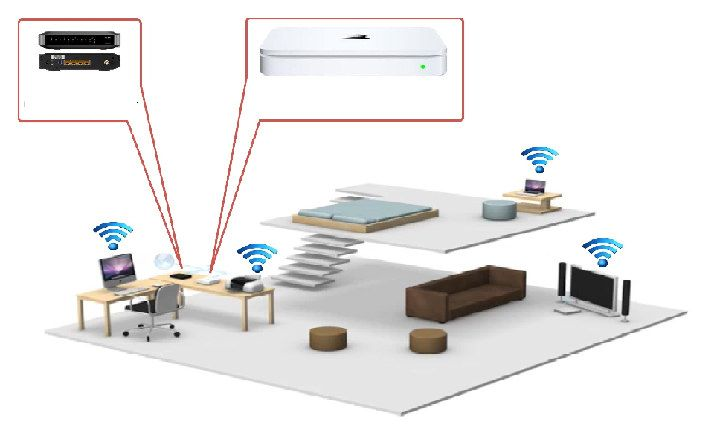 https://flic.kr/p/23BrG99 | Internet service wifi setup home in Abu Dhabi Dubai technician 0556789741 | Contact us 0556789741 for IT support IT technician IT solution and IT services in Dubai Abu Dhabi UAE We are dealing with wifi router service,router repair ,router configuration,Pabx telephone network installation and network cabling ,cctv camera network cabling installation and programming,intercom system for home door & gate,computer laptop desktop mac apple repair and service,networking