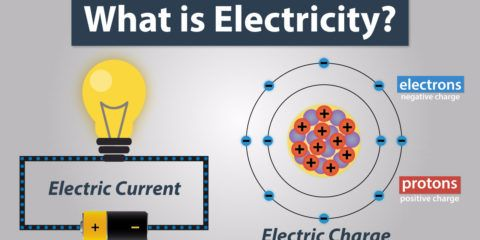 How Electricity Works >> What Is Electric Charge And How Electricity Works Arduino In 2019