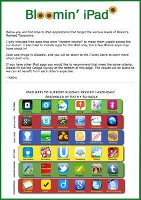 Apps de Ipad organizadas de acuerdo a la Taxonomía de Bloom