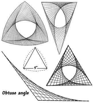 The obtuse angle (bottom) really stretches the curve backwards. The angled vertical axis and horizontal one are of equal lengths.    Each of the 3 triangle versions have all 3 sides connected to each other. The top left triangle is a rounded version sketched to encompass the original shape.    Right, acute, obtuse angle lines offer the potential of numerous parabolic line configurations. Once the procedural rules are understood, we're ready to apply them in new concepts.
