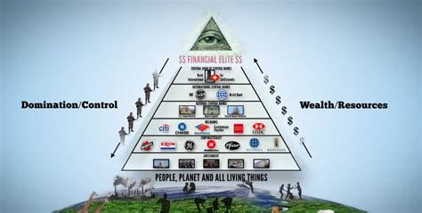 The Rothschild Family Financial Pyramid By Christi Quinn West [1] 💥 Part 1 Let's discuss the financial pyramid, that 90% of the worlds population is completely oblivious to, if your open to knowledge this will blow your mind. The Rothschild's family wealth is estimated at 500 trillion doll