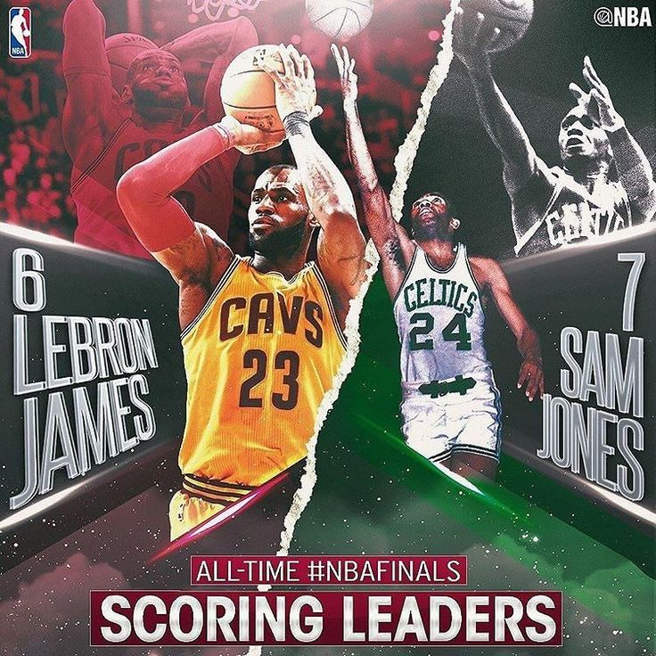 regram @nba  Congrats to @kingjames of the @cavs for moving up to 6th on the #NBAFinals Scoring list! http://ift.tt/2rGkuTx