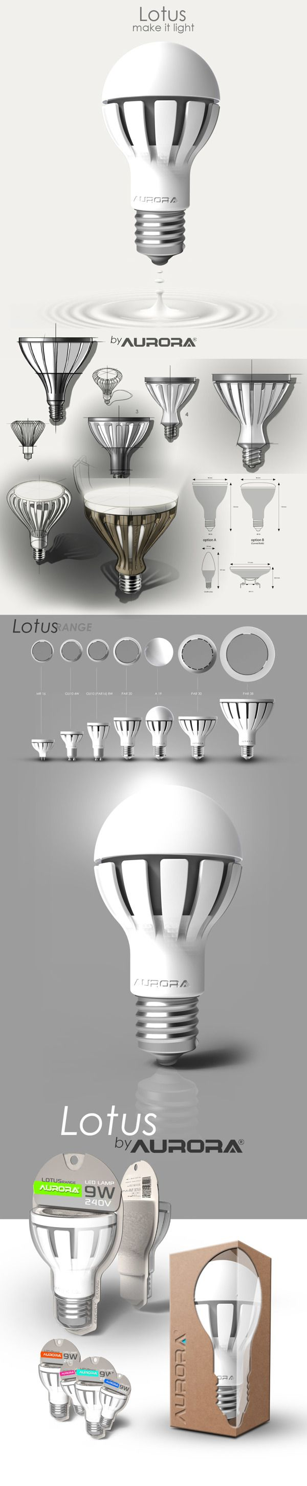 Sketches we like / lightbulb / Low energy / Sustainable / at  AURORA Light Bulb on Behance