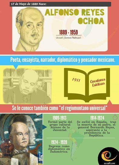 """Alfonso Reyes Ochoa nació el 17 de mayo de 1889 en Monterrey, Nuevo León, fue un poeta, ensayista, narrador, diplomático y pensador mexicano. """"Suscríbete al portal cultural más chulo de México"""" www.ucoatl.com"""