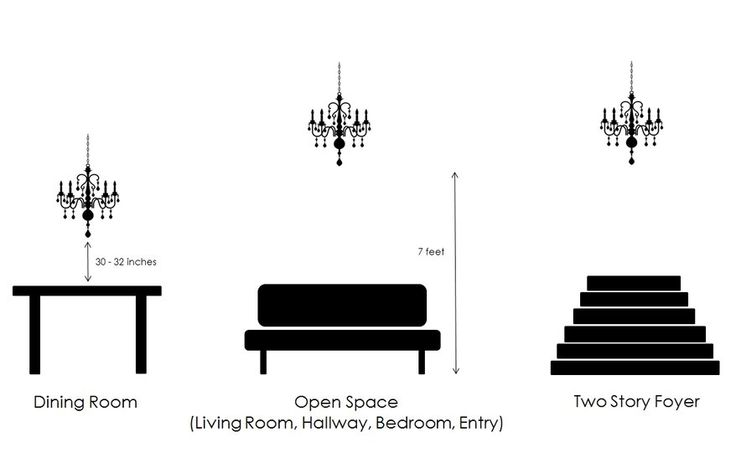 Dining Table Light Height: Chandelier Height Measurements Guide