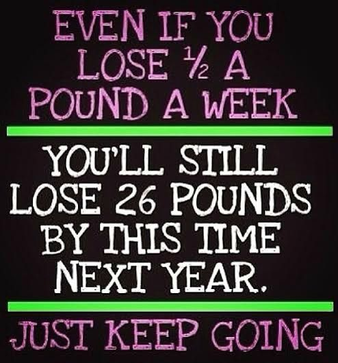This is a good way to look at it. Most people want a big weight loss fast.