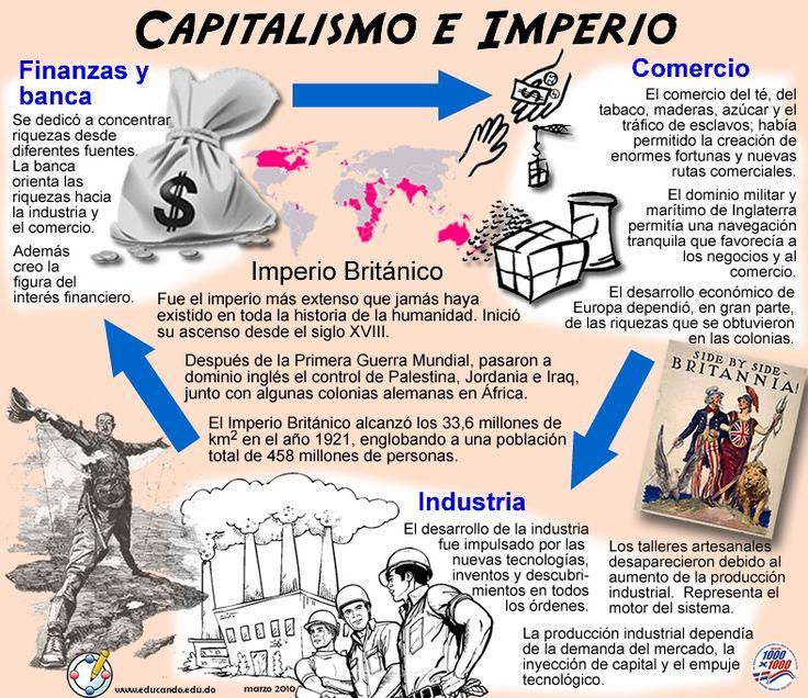 capitalismo_imperio.jpg 787×681 píxeles
