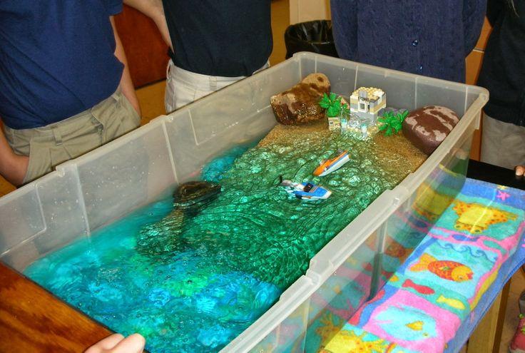tsunami | school project | Ocean projects, Science ...