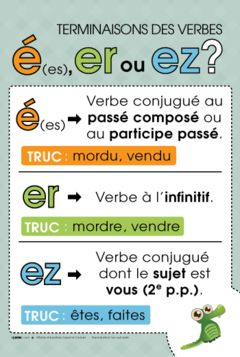 é-er-ez - Good tips for remembering. This would make a great classroom poster...