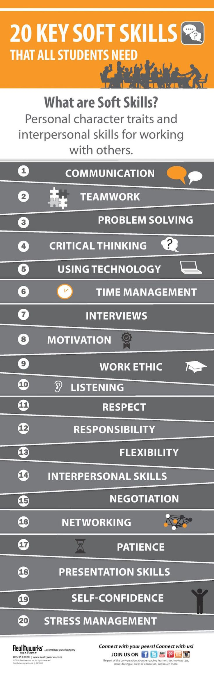 types of skills list%0A    Job Readiness Skills  Students need these skills to succeed in the  workplace