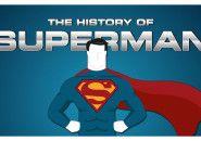 Infográfico traça timeline do Super-Homem
