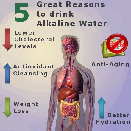 Reasons to Drink Alkaline Water: not sure if thats all true but it helps detox for a short period of time! =)