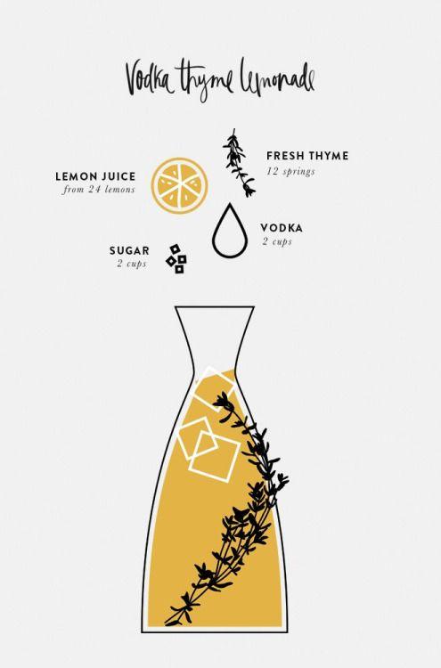vodka thyme lemonade //