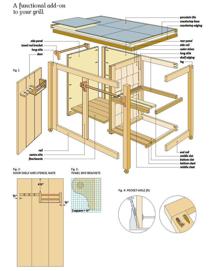19 Best Images About Outdoor Cooking On Pinterest Pallet