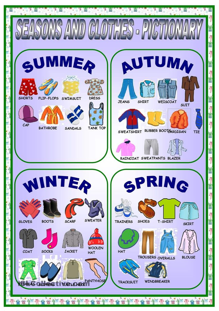 Geography Standard 1.2 Clothes and seasons pictionary- students can draw an…
