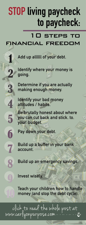 budgeting ideas, financial advice, saving money tips