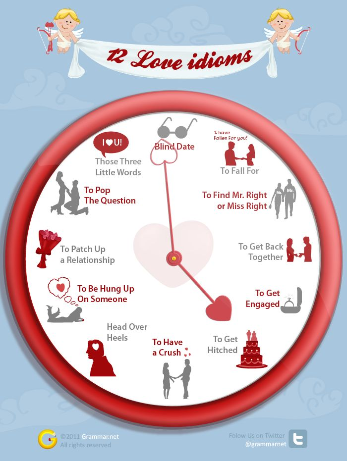 BLOG Love IDIOMS 12 days to go... brush up your vocabulary :) [Infographic by Grammar.net]