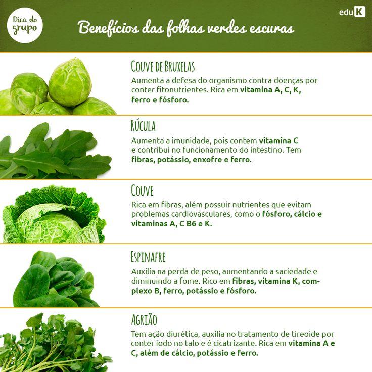 Dicas de como usar folhas verdes escuras e muitos outros ingredientes nos cursos eduK: scup.it/dhsa