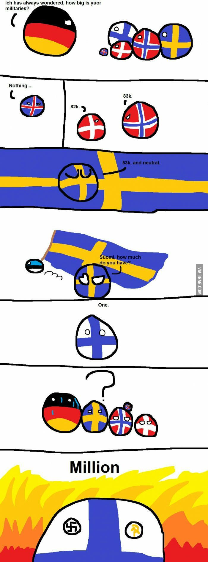 Countryball Finland Perkele