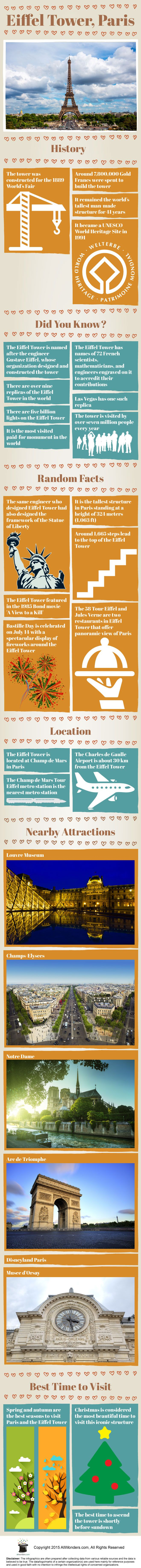 Infographic showing facts and information about Eiffel Tower. Know about its location, best time to visit, nearby attractions and more using this infographic.