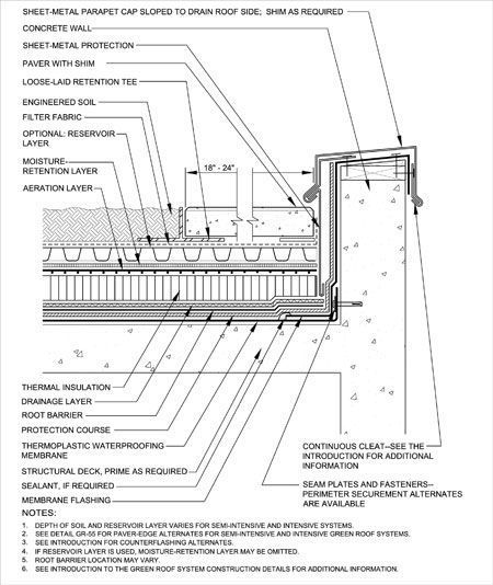 living roof construction section drawing - Google Search