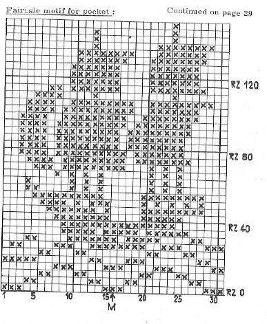 Jac pattern 48, model book 20, pattern 2166