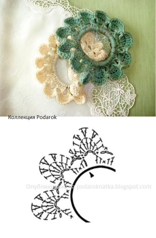 Scronchie with diagram #2