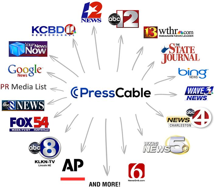 This is an example of an excellent Press release service to use to distribute your word out!