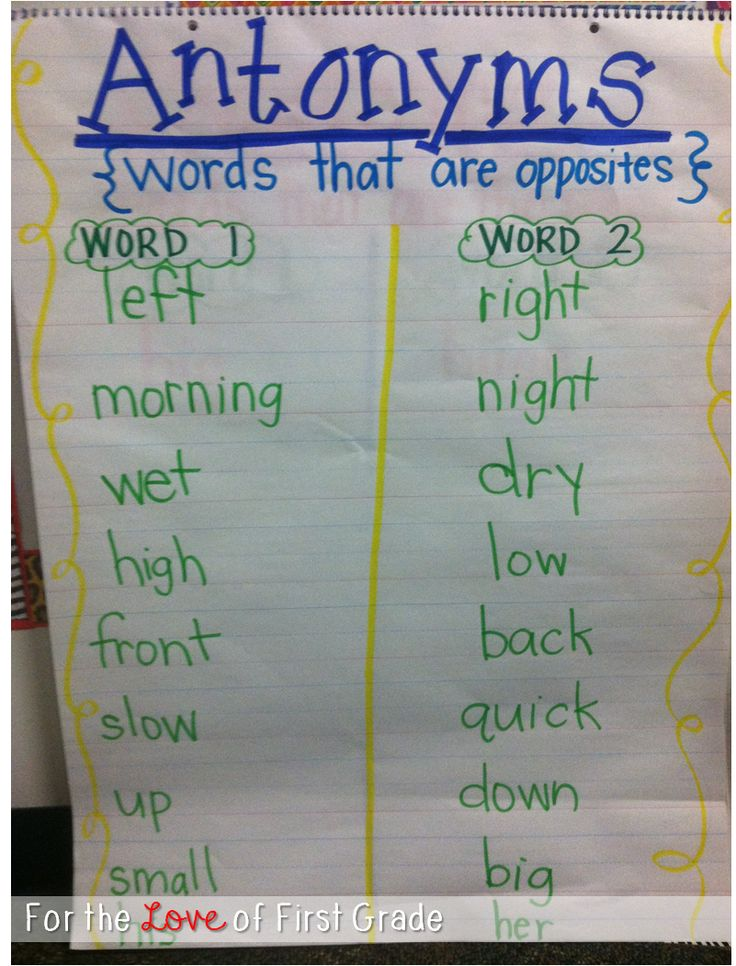 13 Best Images About Phonics Synonyms Antonyms On