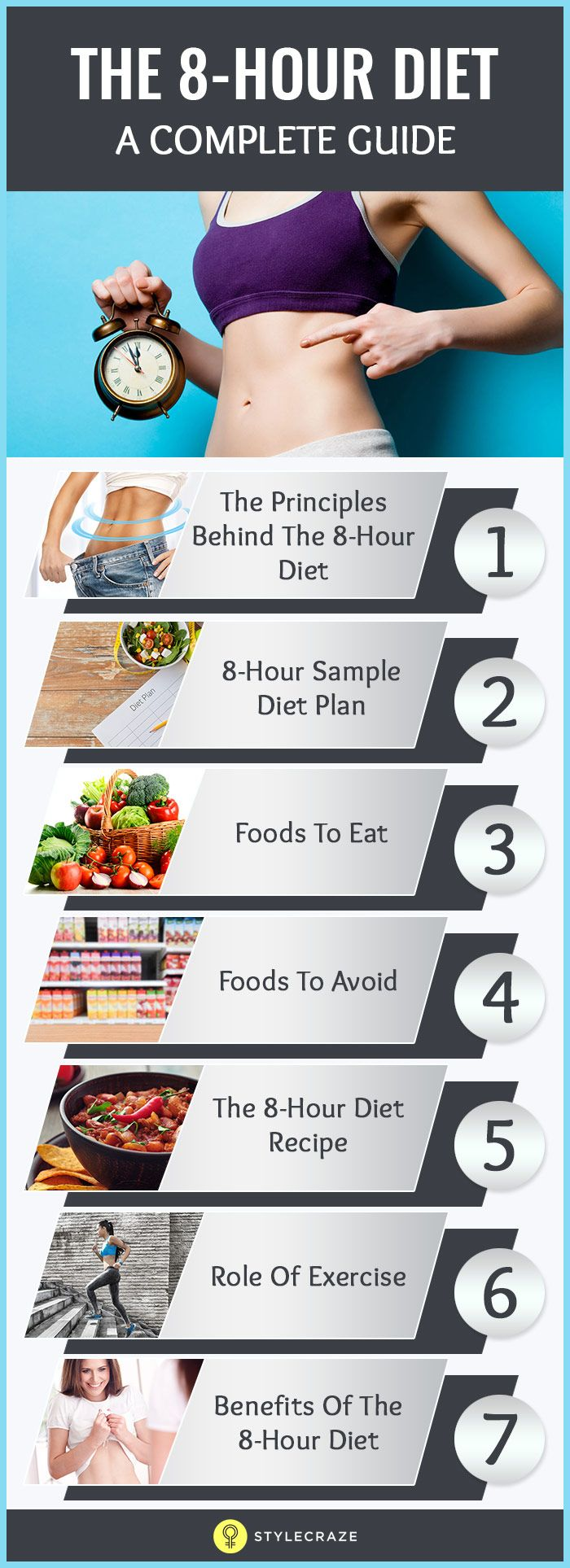 17 Best ideas about 8 Hour Diet on Pinterest | 16 8 diet, 16 hour fast and Intermittent diet