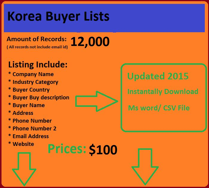 #koreabuyersemaillist To grow a mutual contact with the company with which you want to sale your related products our company give you the best support.