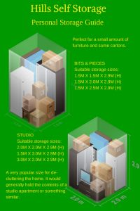 Personal Storage guide.