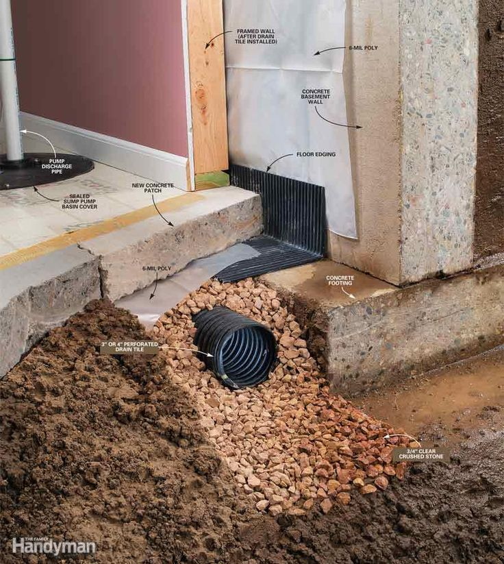 How To Keep A Basement Warm: 1000+ Ideas About Drain Tile On Pinterest