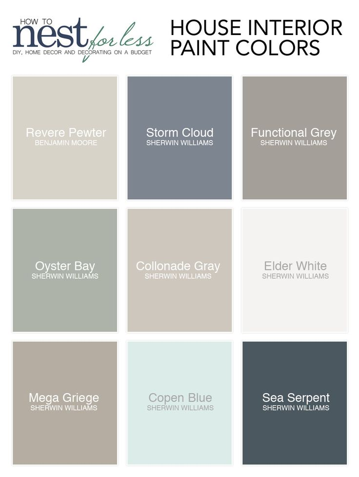 All the paint colors i use in my house how to nest for for Neutral shades of paint