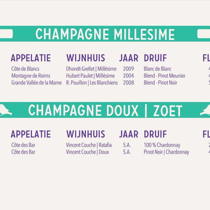 Voorpret! What's your favorite vintage? @bacchus_wijnfestival #champagne #oestertjeerbij of een #macaron #macaronlovers #champfie #millésime #wineporn #champ #champagnelife #blancdeblanc #chardonnay #pinotnoir #pinotnoirrose #pinotmeunier #vigneronindependant #bio  #biodynamic #demeter