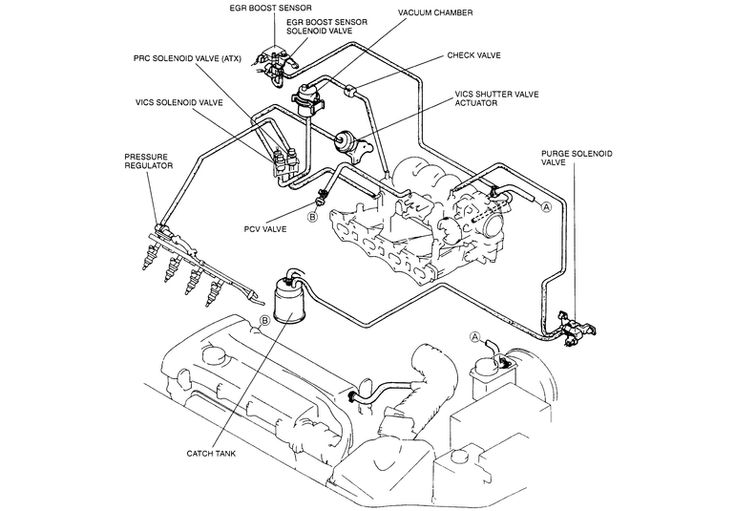 Wiring Diagram For 2003 Mazda Protege