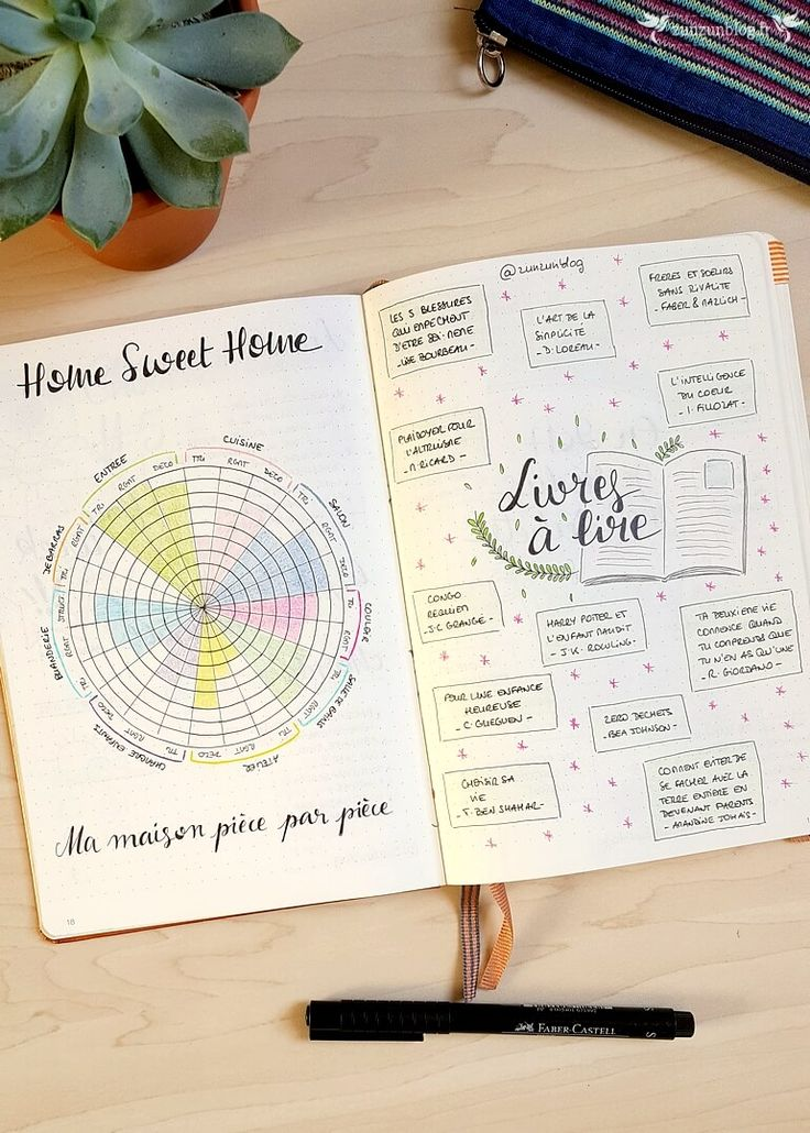 6014 best images about bullet journaling on pinterest happy planner spreads and erin condren. Black Bedroom Furniture Sets. Home Design Ideas