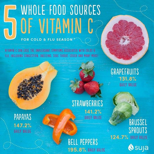 5 Whole Food Sources of Vitamin C for this cold and flu season