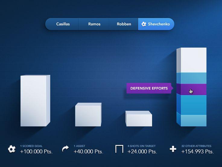 164 Best Images About Ui Design Mobile Desktop And