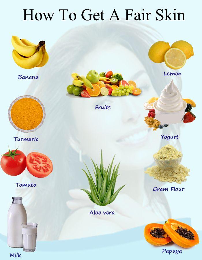 Natural Remedies For Skin Care Regimen