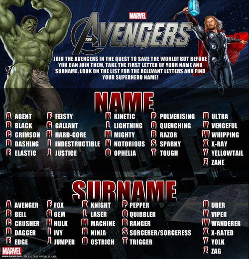 Avengers Superhero Name