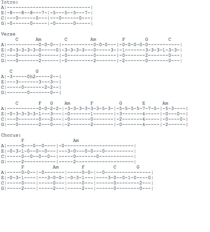 Outstanding Uke Chords Hallelujah Inspiration Song Chords Images