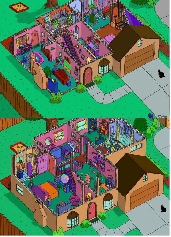 The layout of the simpsons house