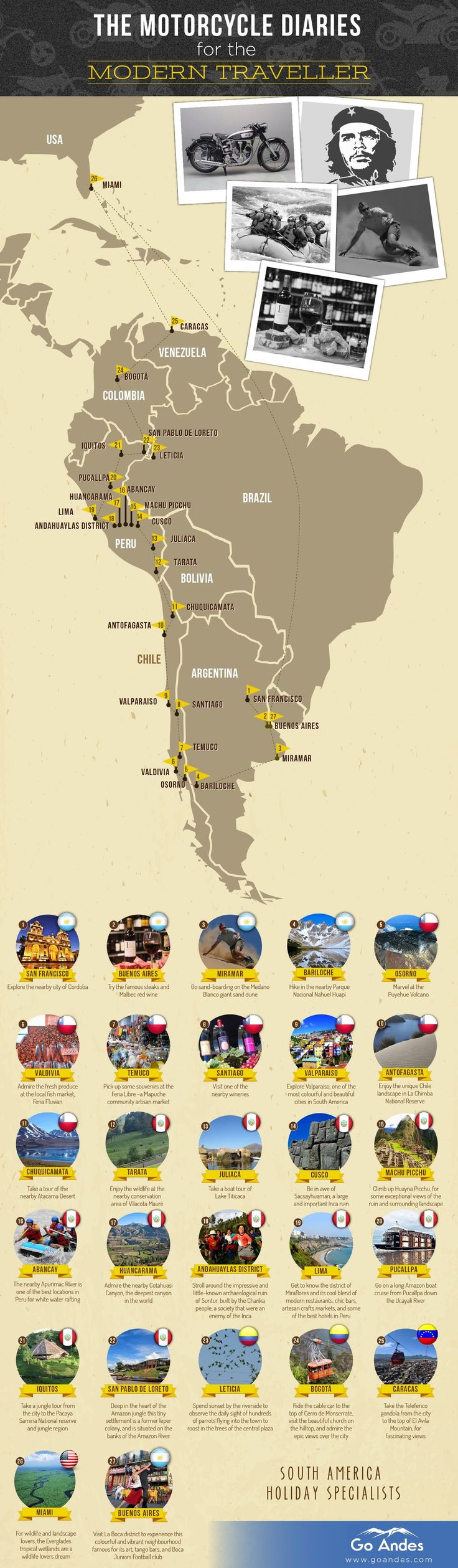 Here's a map of Che's travels through South America