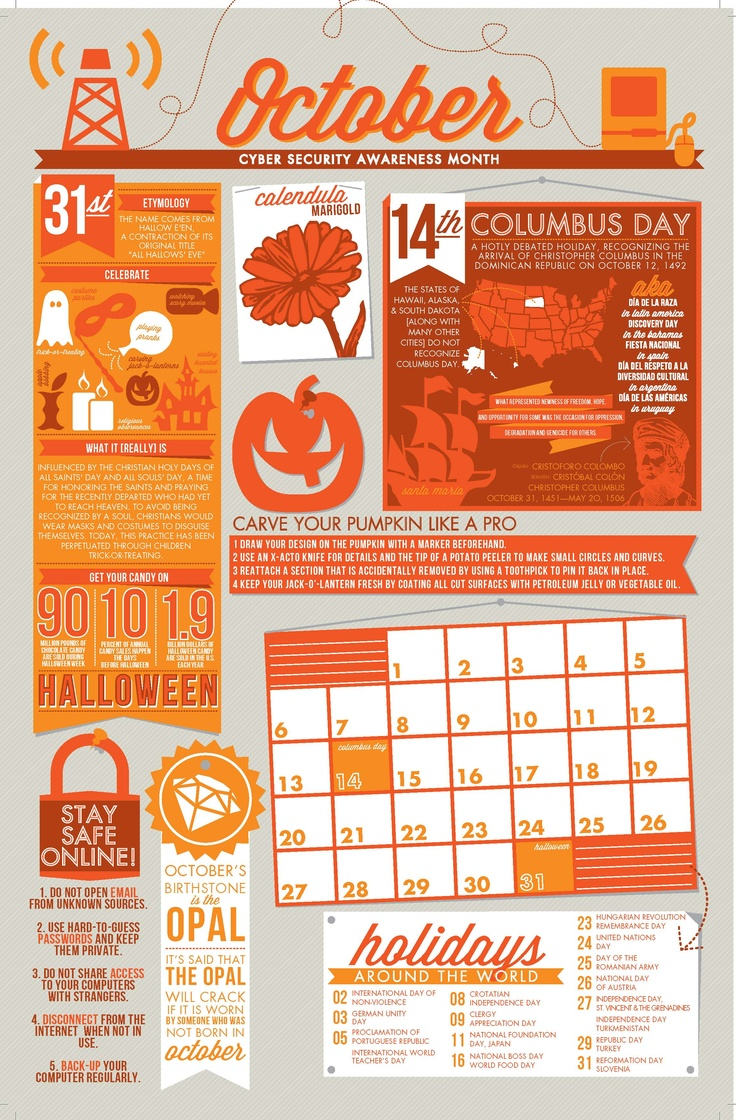 October—the month of cyber security awareness, christopher columbus, halloween, pumpkin carving, opals, and online safety. $25.00 on Etsy.com