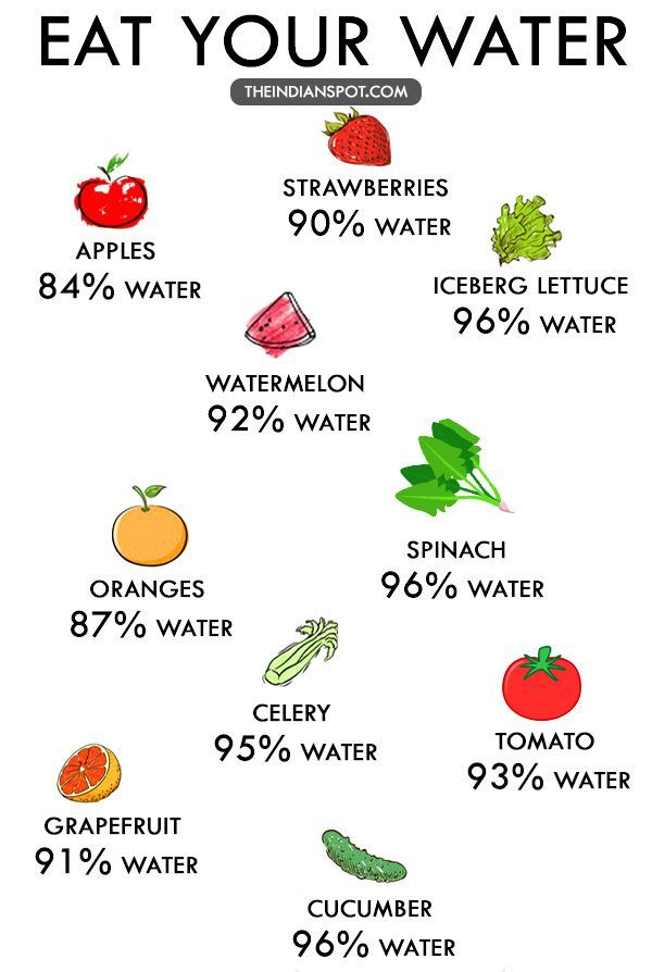 Eat water? Yes, you read that right! How many litres of water do you drink daily? That standard amount is 4 bottles which is 4 litres minimum to keep your bo...