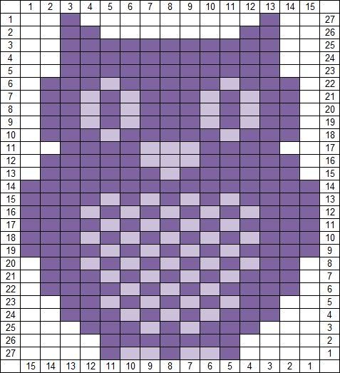 Owl knitting chart (15 across)