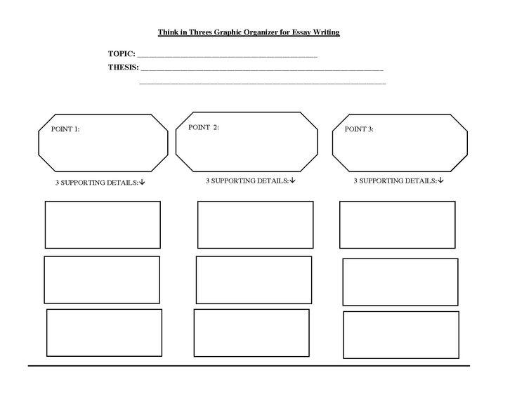 essay writing workshop activities